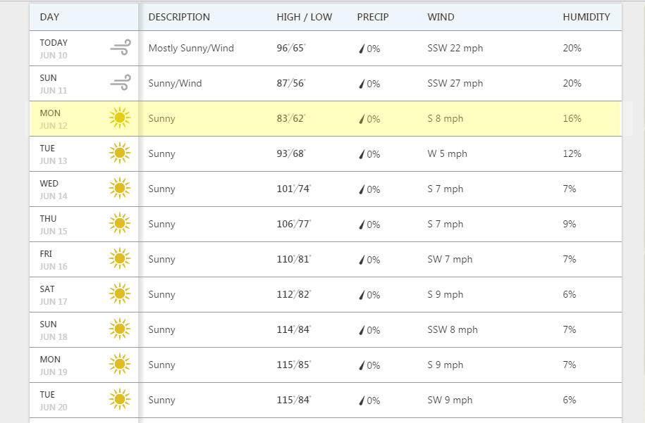 June-forecast.jpg