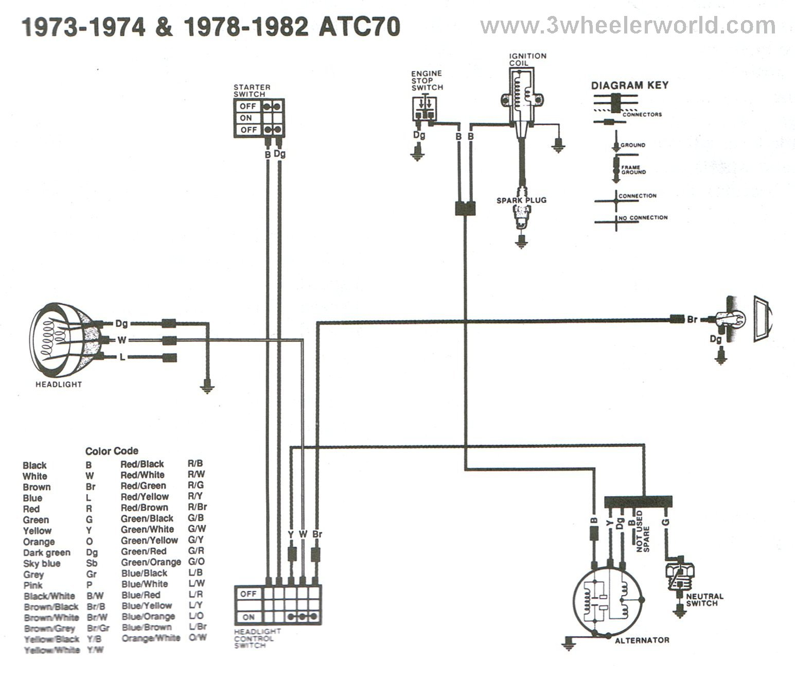 post 4946 1235948993 atc 70 wiring diagram honda 70 talk dumont dune riders wiring diagram 1985 honda 250 fourtrax at bakdesigns.co