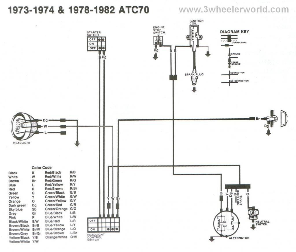 Atc 70 Wiring Diagram - Honda 70 Talk