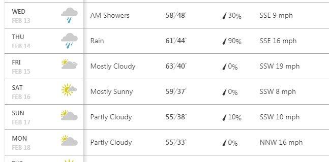 prez-weather.jpg